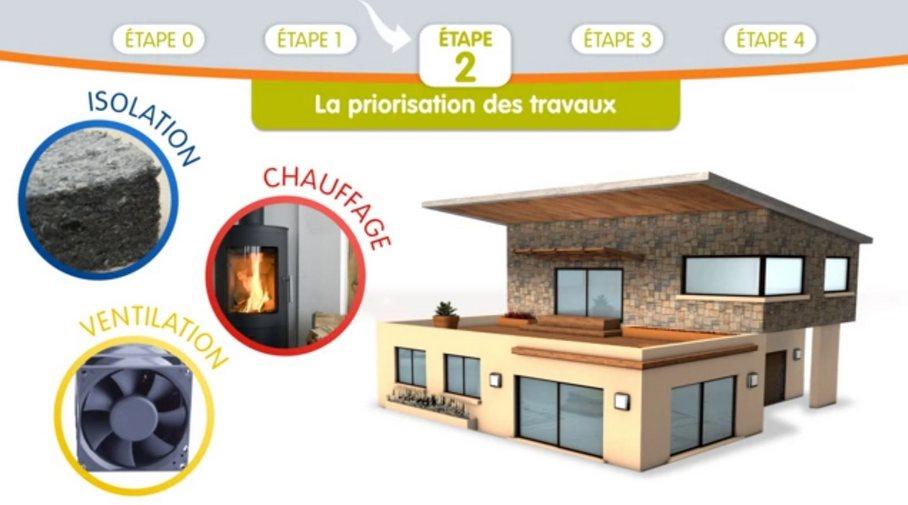 rénovation maison étapes